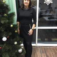 Людмила Когут